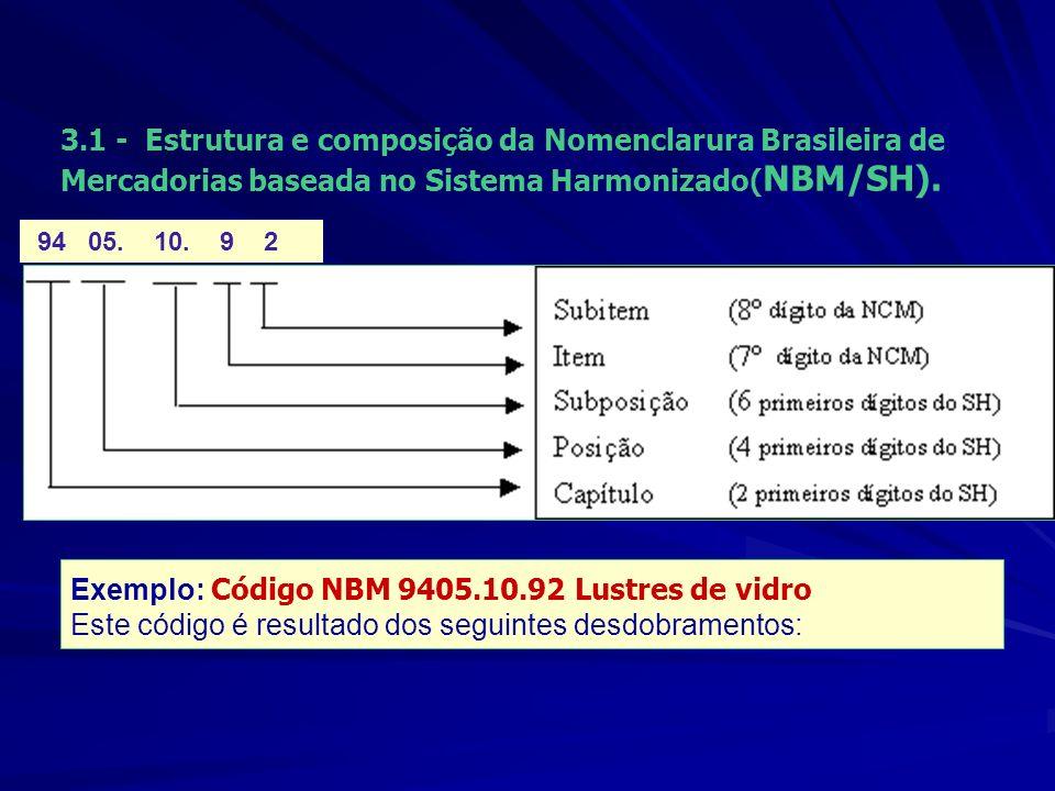 Exemplo: Código NBM 9405.10.92 Lustres de vidro