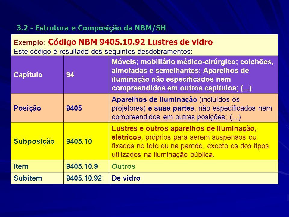 3.2 - Estrutura e Composição da NBM/SH