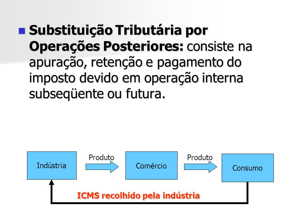 ICMS recolhido pela indústria