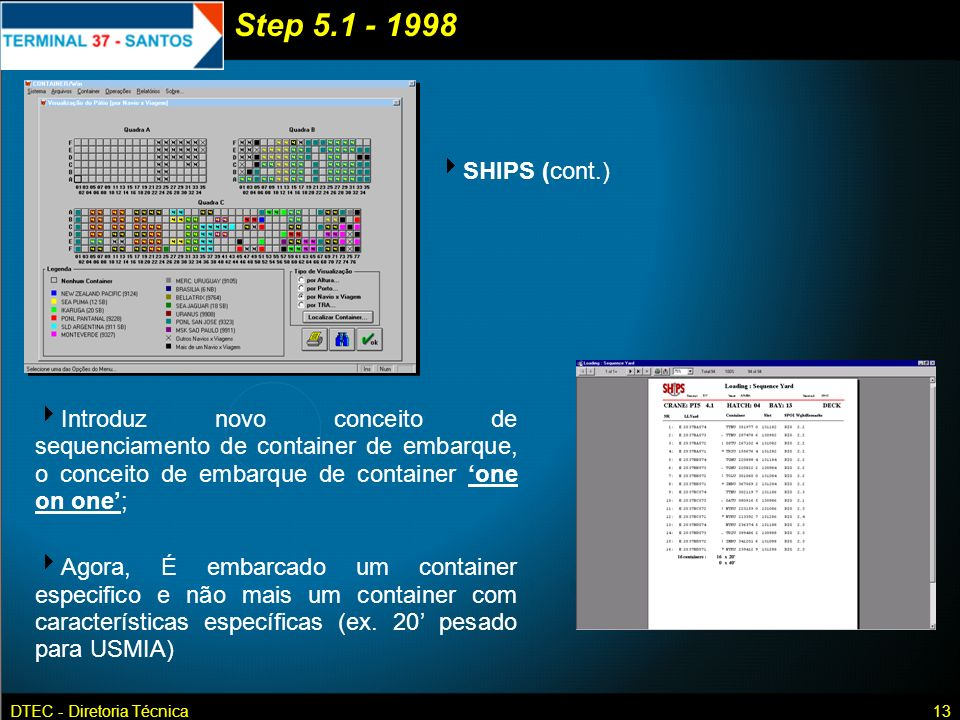 Step 5.1 - 1998 SHIPS (cont.) Introduz novo conceito de sequenciamento de container de embarque, o conceito de embarque de container 'one on one';
