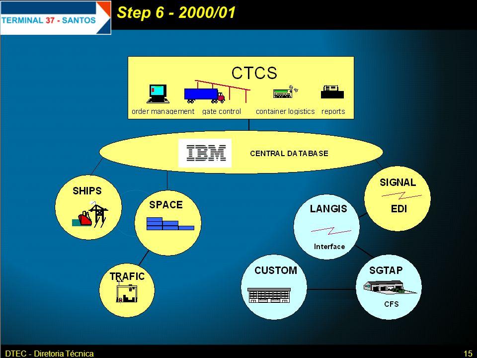 Step 6 - 2000/01 DTEC - Diretoria Técnica