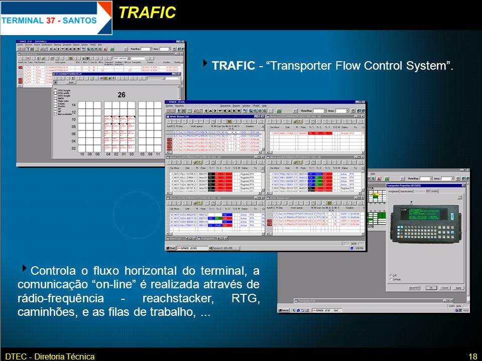 TRAFIC TRAFIC - Transporter Flow Control System .