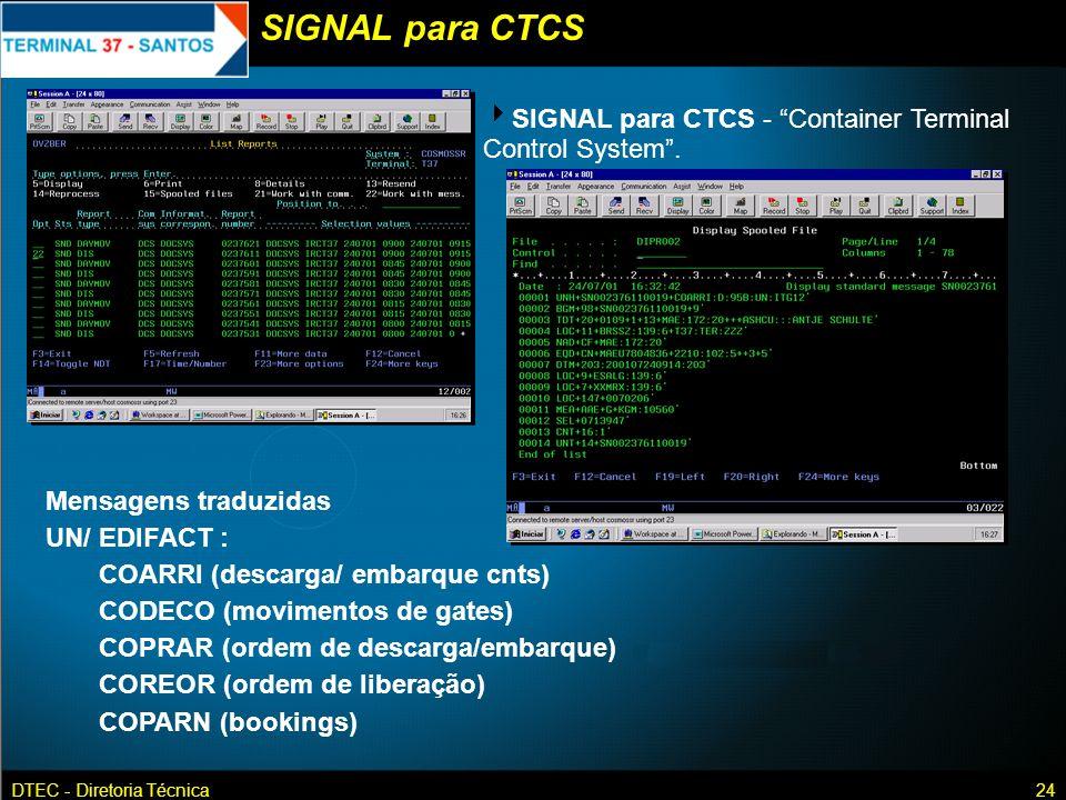 SIGNAL para CTCS SIGNAL para CTCS - Container Terminal Control System . Mensagens traduzidas. UN/ EDIFACT :
