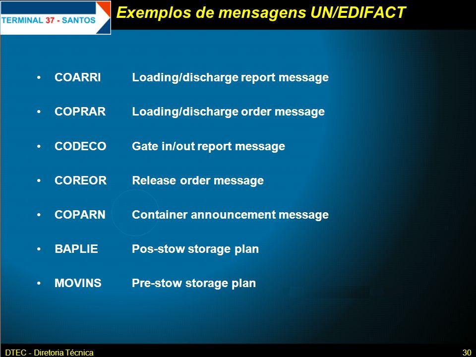 Exemplos de mensagens UN/EDIFACT