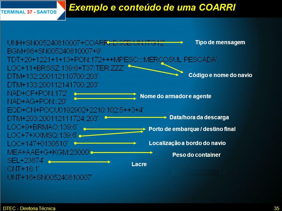 Exemplo e conteúdo de uma COARRI