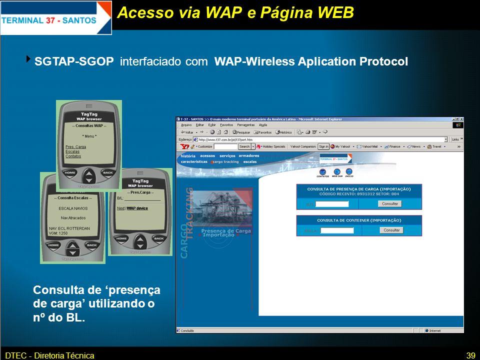 Acesso via WAP e Página WEB