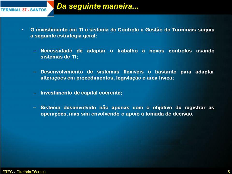 Da seguinte maneira... O investimento em TI e sistema de Controle e Gestão de Terminais seguiu a seguinte estratégia geral: