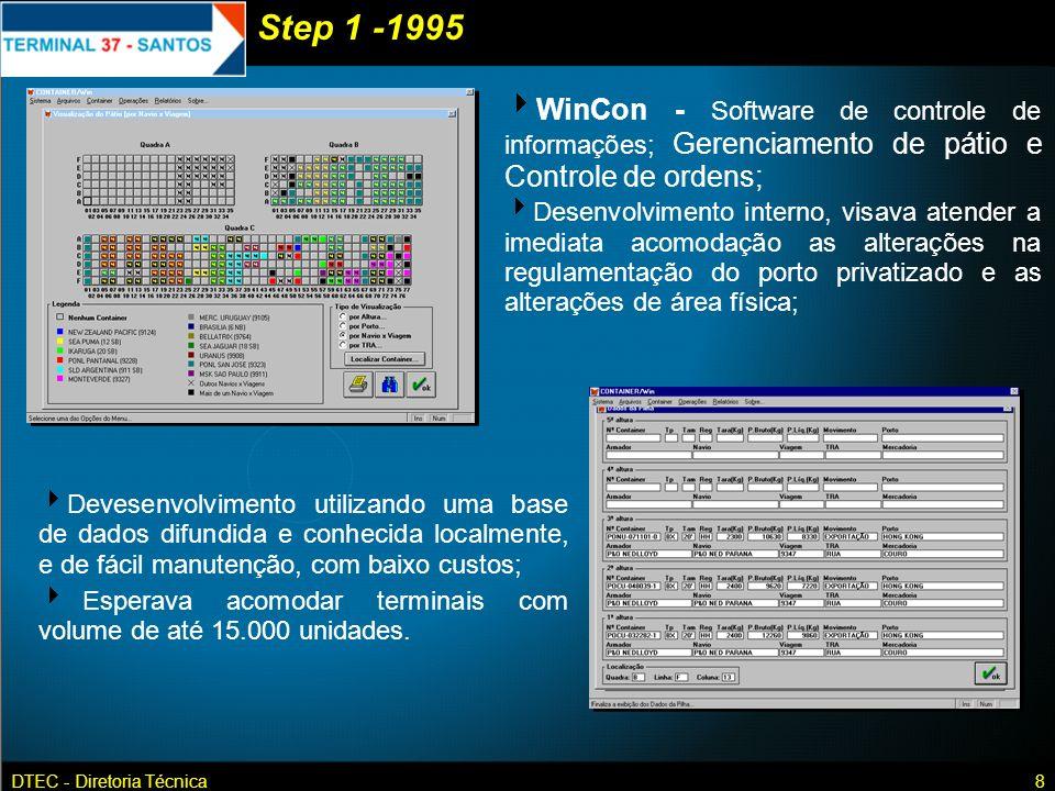 Step 1 -1995 WinCon - Software de controle de informações; Gerenciamento de pátio e Controle de ordens;