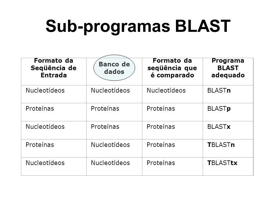 Sub-programas BLAST Formato da Seqüência de Entrada Banco de dados