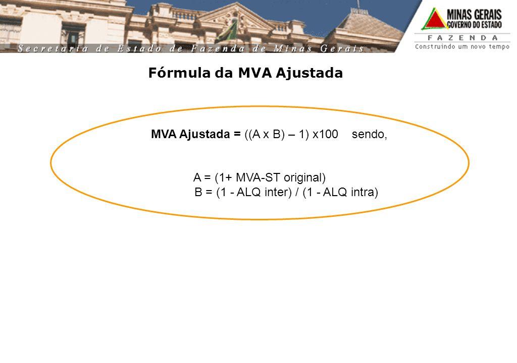 Fórmula da MVA Ajustada