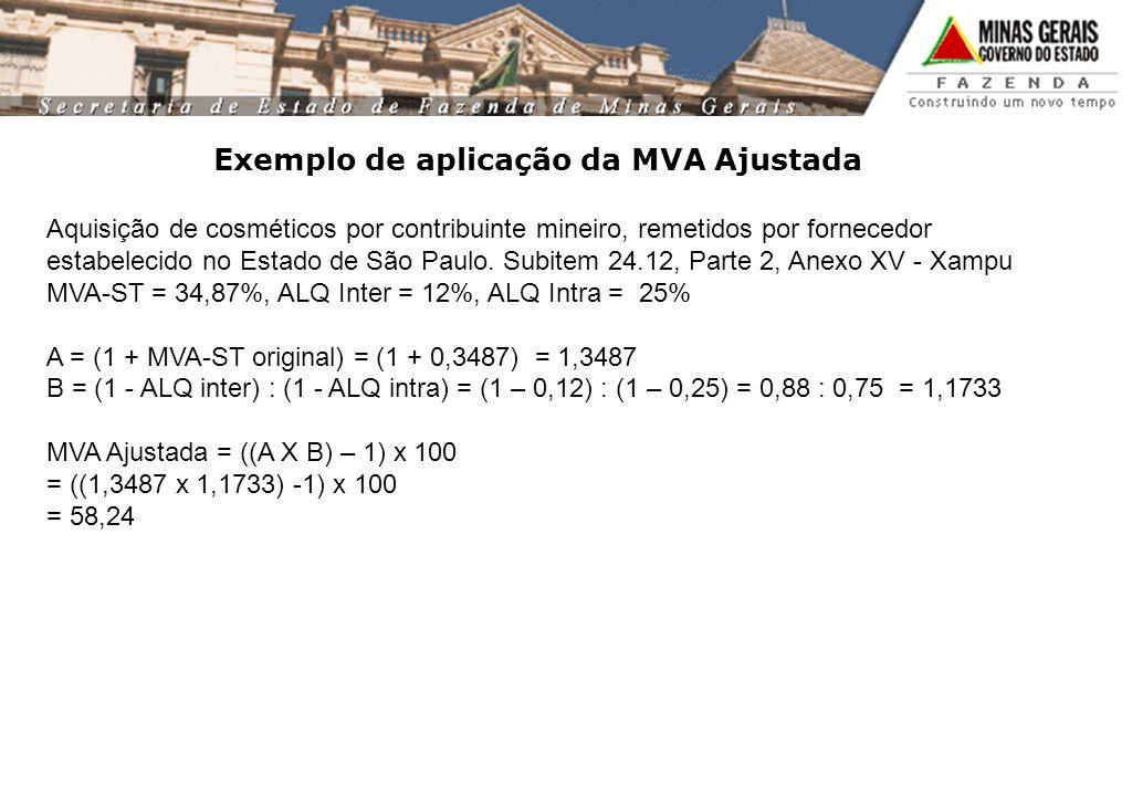 Exemplo de aplicação da MVA Ajustada