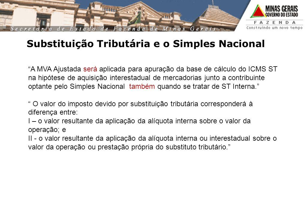 Substituição Tributária e o Simples Nacional