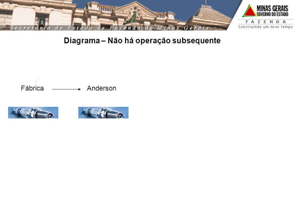 Diagrama – Não há operação subsequente