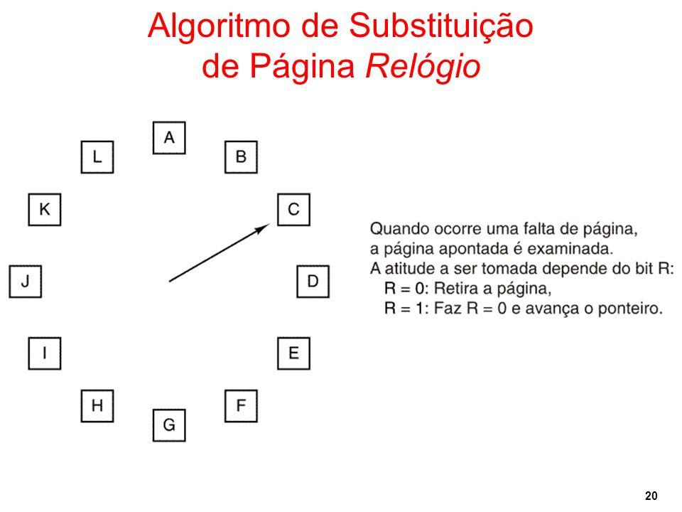 Algoritmo de Substituição de Página Relógio