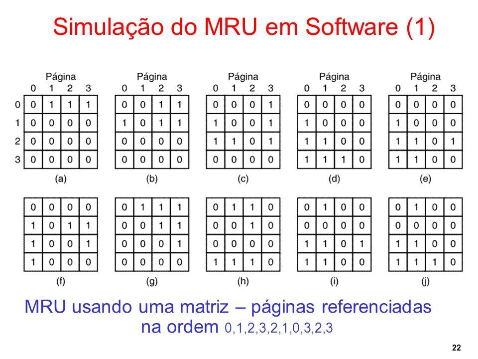 Simulação do MRU em Software (1)