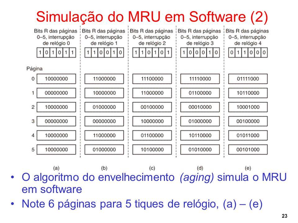 Simulação do MRU em Software (2)