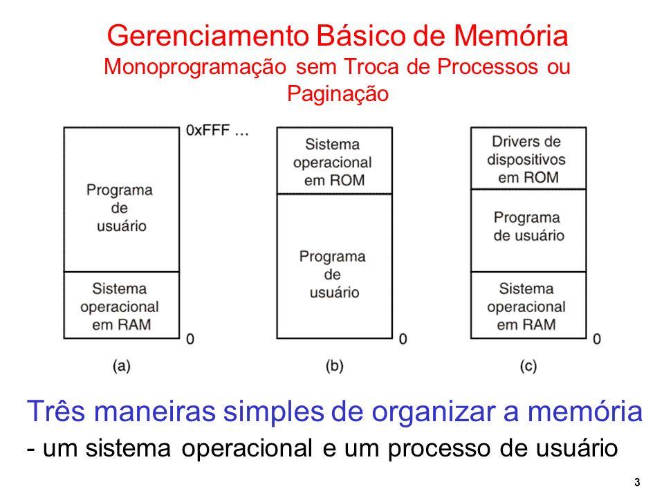 Três maneiras simples de organizar a memória