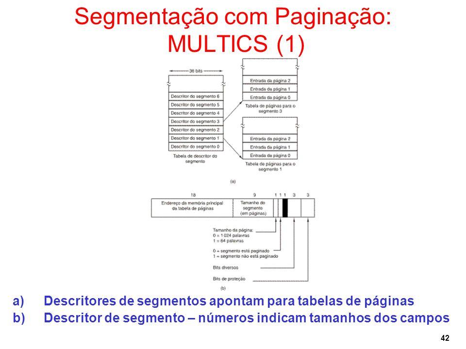 Segmentação com Paginação: MULTICS (1)