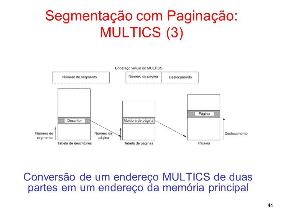 Segmentação com Paginação: MULTICS (3)