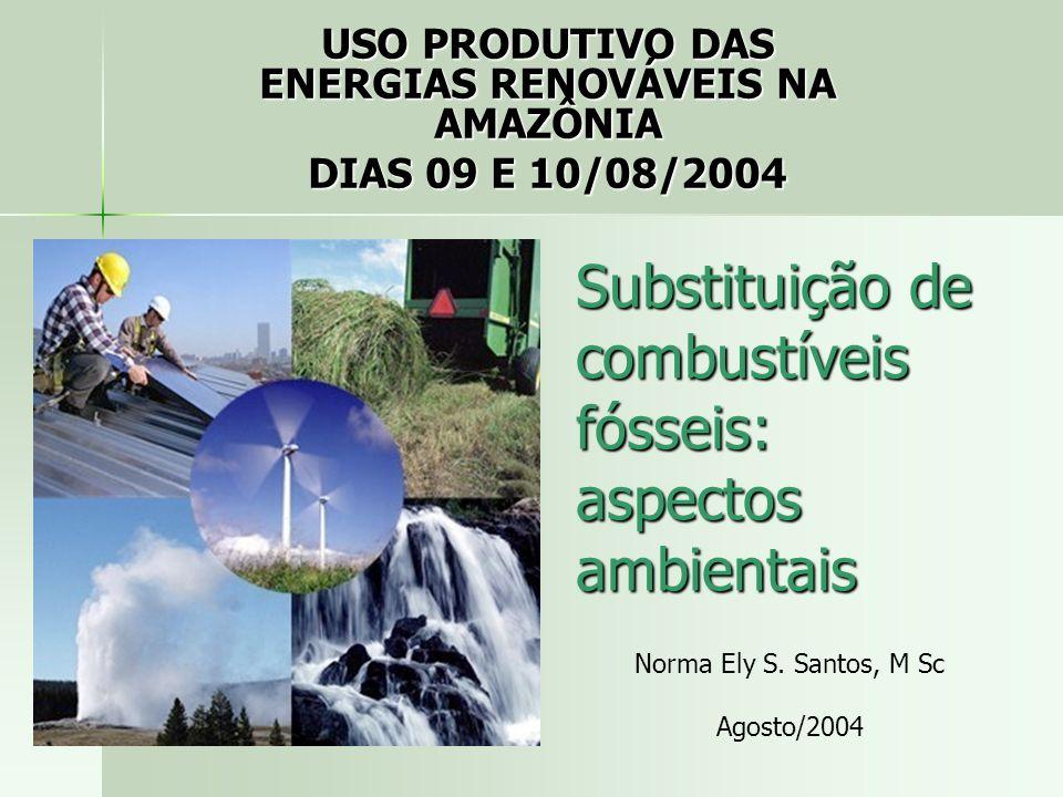 Substituição de combustíveis fósseis: aspectos ambientais