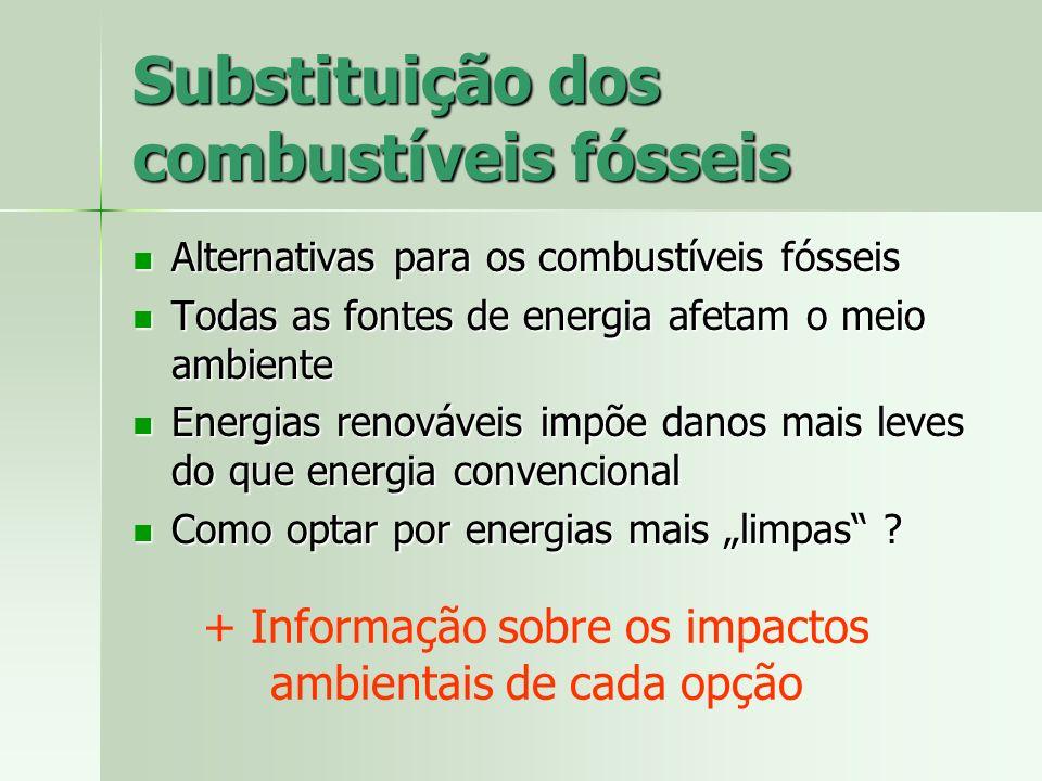 Substituição dos combustíveis fósseis
