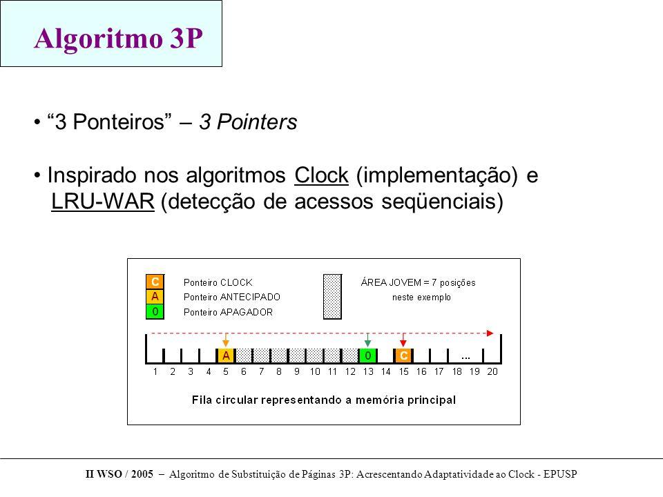 Algoritmo 3P 3 Ponteiros – 3 Pointers