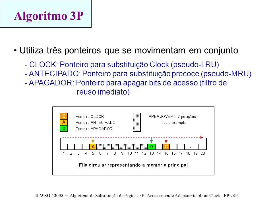 Algoritmo 3P Utiliza três ponteiros que se movimentam em conjunto