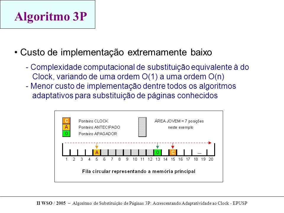 Algoritmo 3P Custo de implementação extremamente baixo