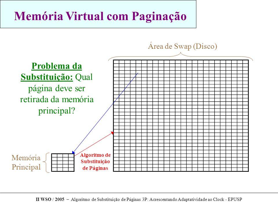 Algoritmo de Substituição de Páginas