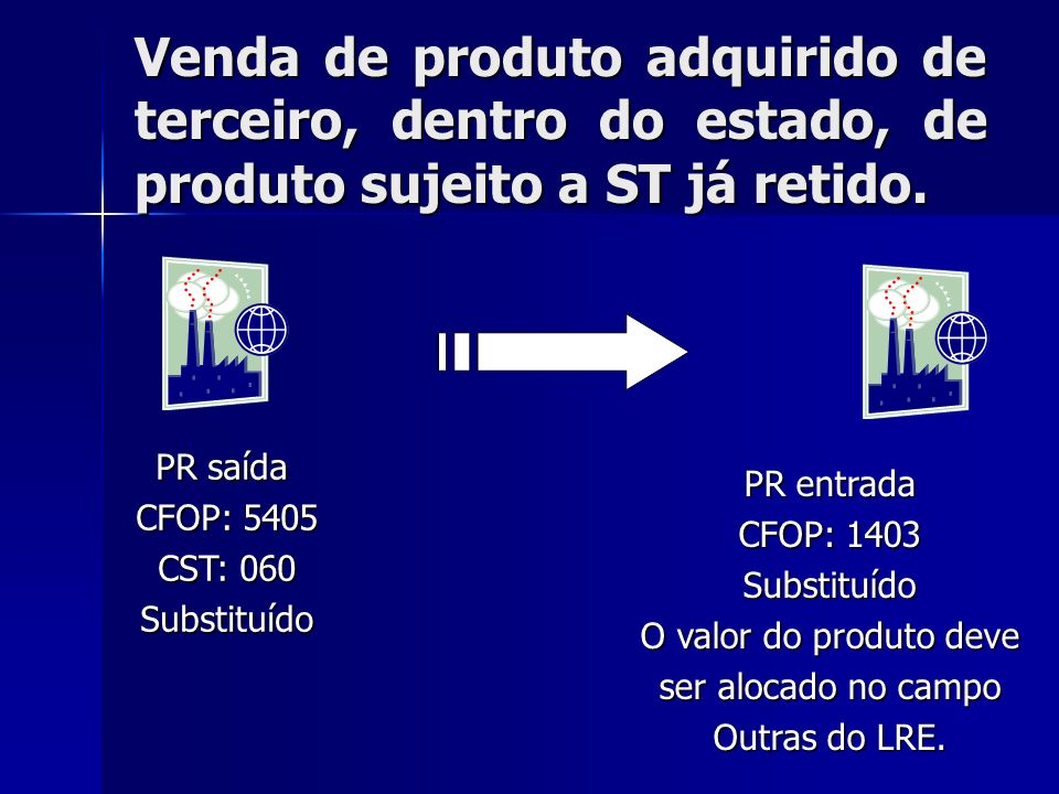 Venda de produto adquirido de terceiro, dentro do estado, de produto sujeito a ST já retido.