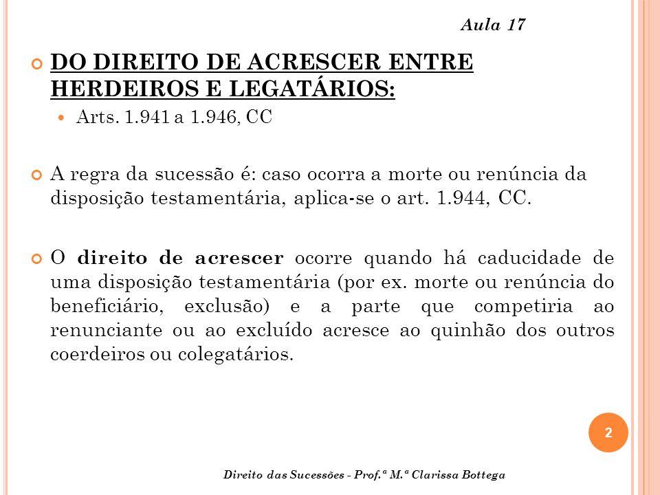 DO DIREITO DE ACRESCER ENTRE HERDEIROS E LEGATÁRIOS: