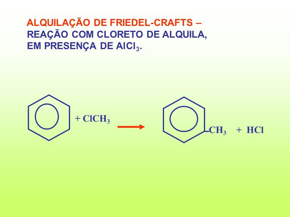 ALQUILAÇÃO DE FRIEDEL-CRAFTS –