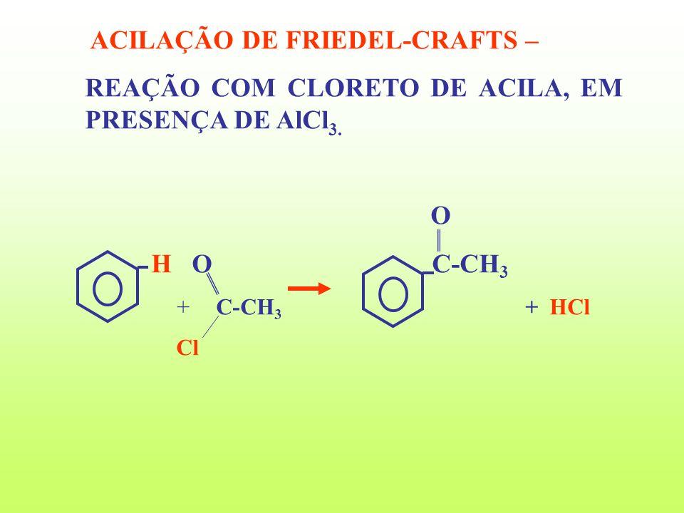 ACILAÇÃO DE FRIEDEL-CRAFTS –