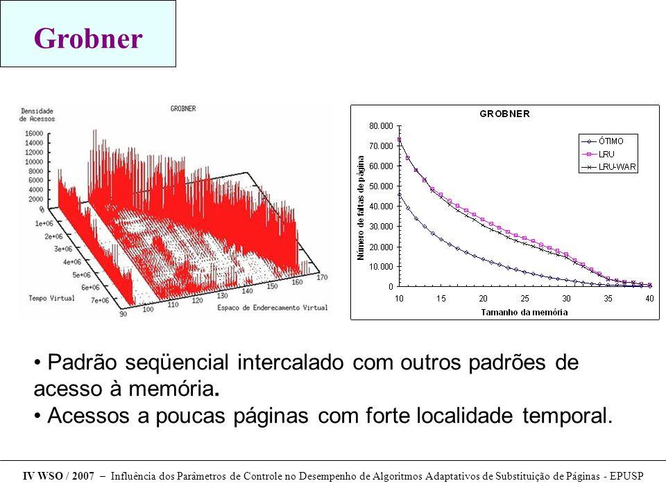 Grobner Padrão seqüencial intercalado com outros padrões de acesso à memória. Acessos a poucas páginas com forte localidade temporal.