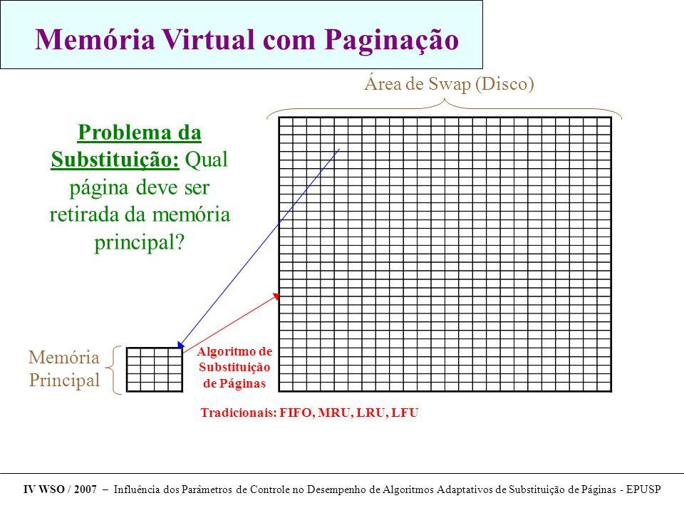 Algoritmo de Substituição de Páginas Tradicionais: FIFO, MRU, LRU, LFU