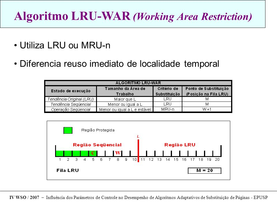 Algoritmo LRU-WAR (Working Area Restriction)