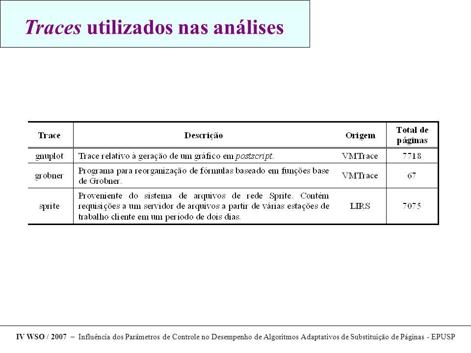 Traces utilizados nas análises