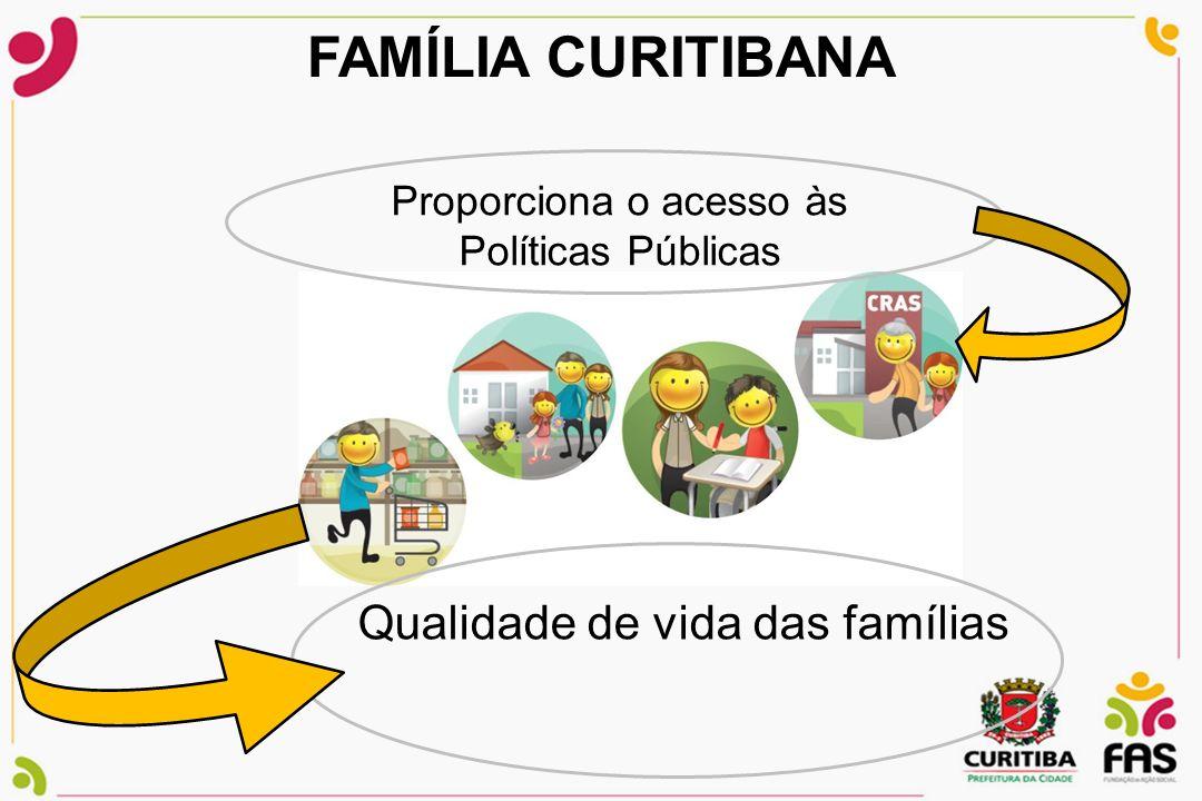 FAMÍLIA CURITIBANA Qualidade de vida das famílias