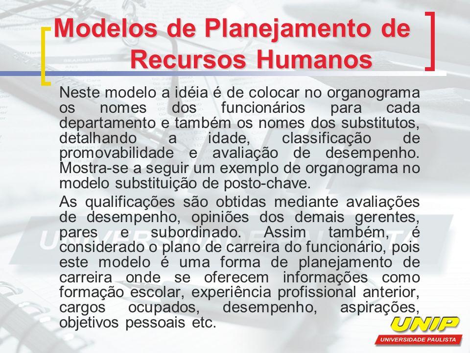 Modelos de Planejamento de Recursos Humanos