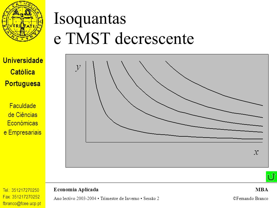 Isoquantas e TMST decrescente