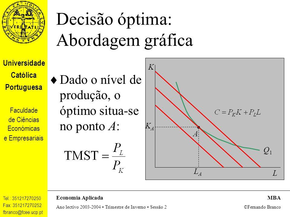 Decisão óptima: Abordagem gráfica
