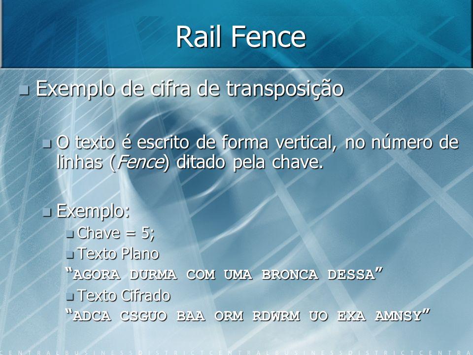 Rail Fence Exemplo de cifra de transposição