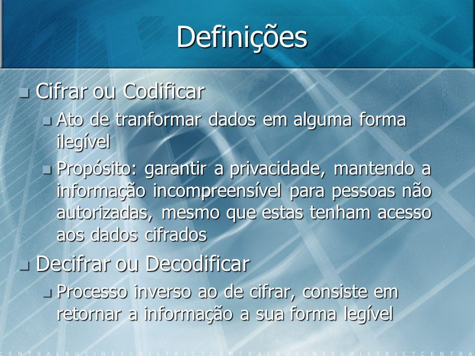 Definições Cifrar ou Codificar Decifrar ou Decodificar