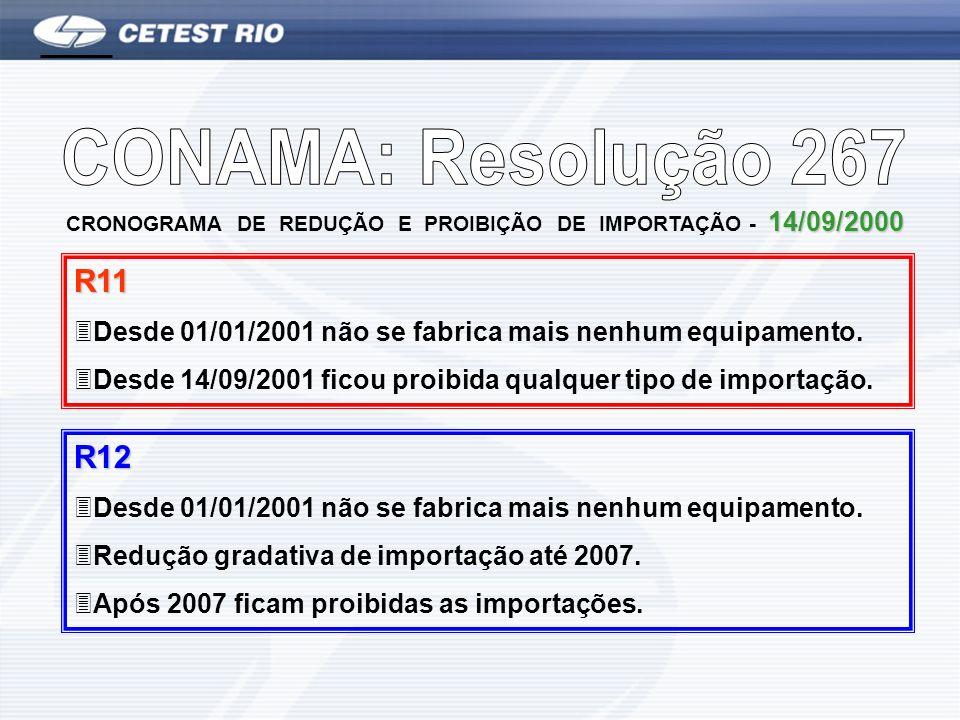 CONAMA: Resolução 267 CRONOGRAMA DE REDUÇÃO E PROIBIÇÃO DE IMPORTAÇÃO - 14/09/2000. R11.