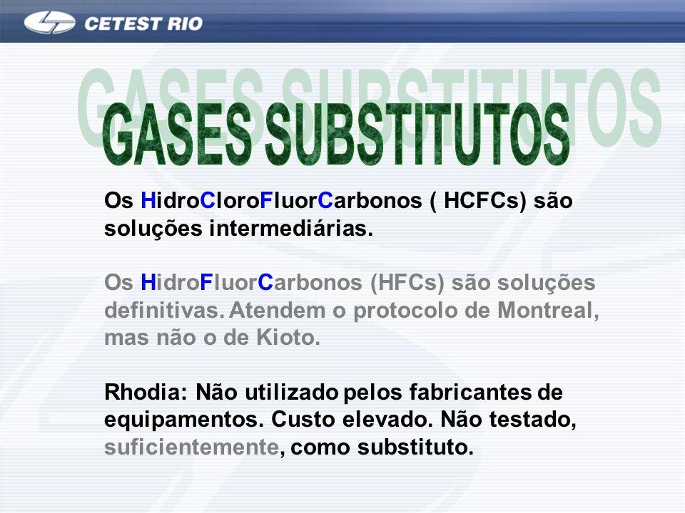 GASES SUBSTITUTOS Os HidroCloroFluorCarbonos ( HCFCs) são soluções intermediárias.