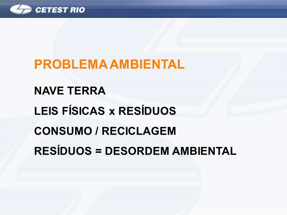 PROBLEMA AMBIENTAL NAVE TERRA LEIS FÍSICAS x RESÍDUOS