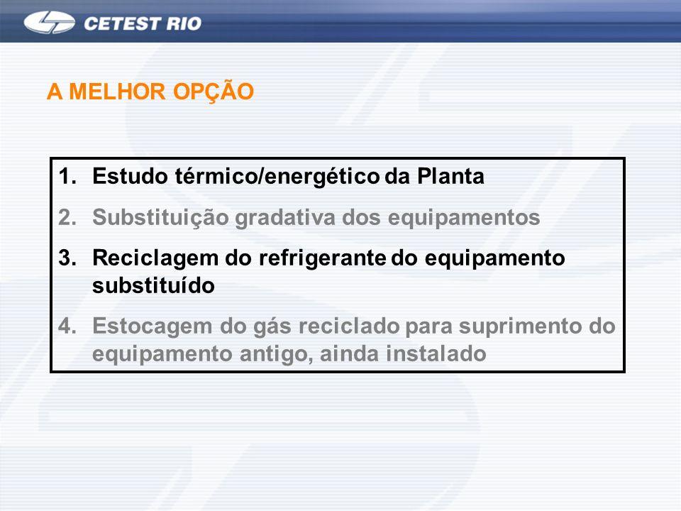 A MELHOR OPÇÃO Estudo térmico/energético da Planta. Substituição gradativa dos equipamentos. Reciclagem do refrigerante do equipamento substituído.