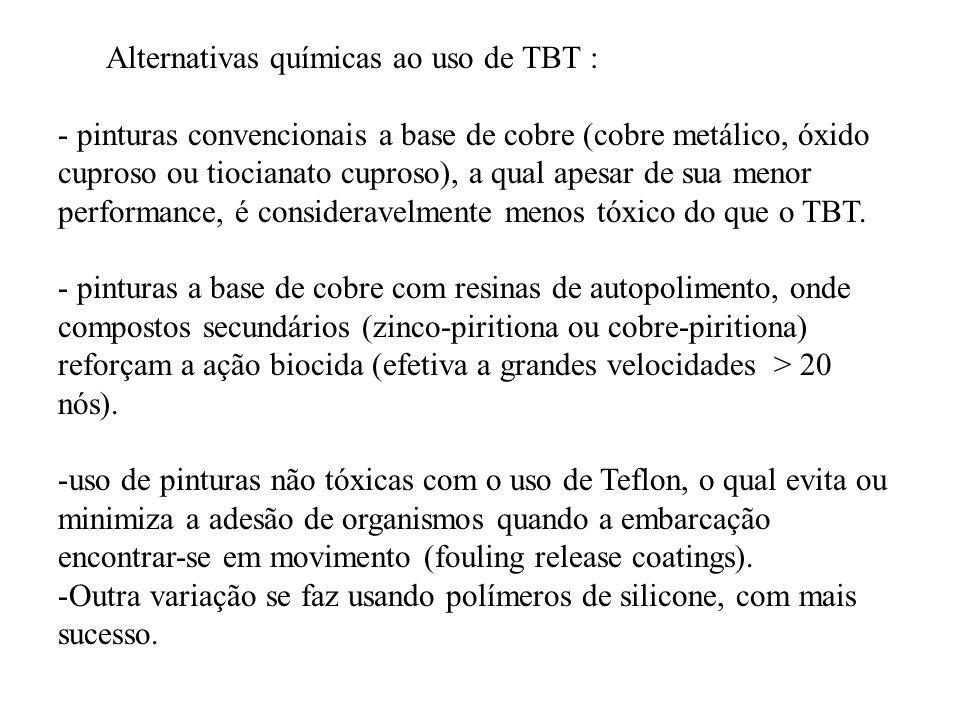 Alternativas químicas ao uso de TBT :