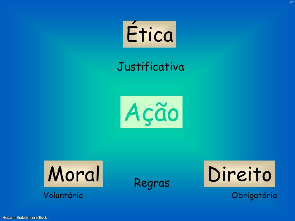 Ação Ética Moral Direito Justificativa Regras Voluntária Obrigatória