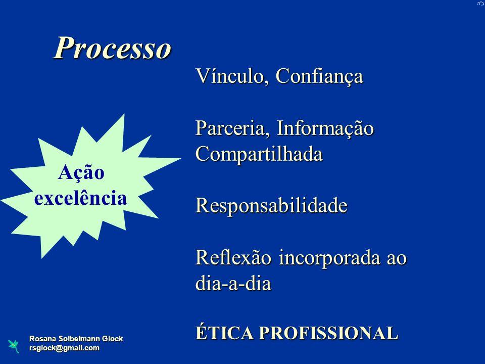 Processo Vínculo, Confiança Parceria, Informação Compartilhada